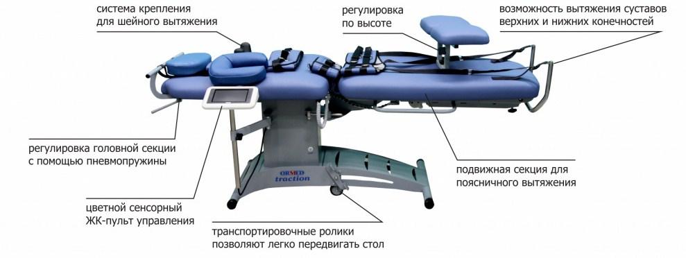 Реабилитационные устройства